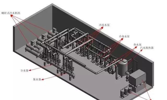 BIM技术助力暖通设计难题!_3