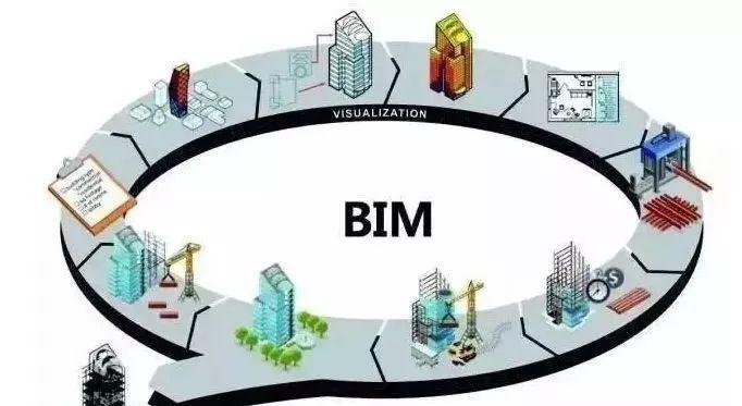 BIM技术助力暖通设计难题!_4