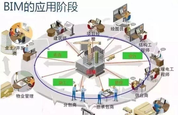 BIM技术助力暖通设计难题!_2