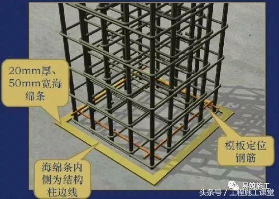 柱、墙、模板支设三维效果图解说