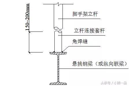 悬挑脚手架施工方法,脚手架方案论证方案内容