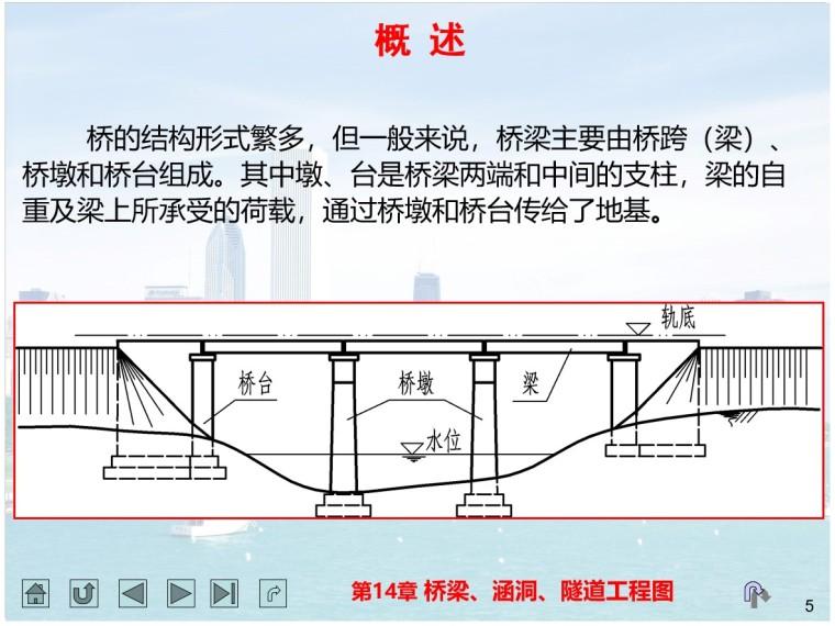 土木工程识图之桥涵隧施工图识读