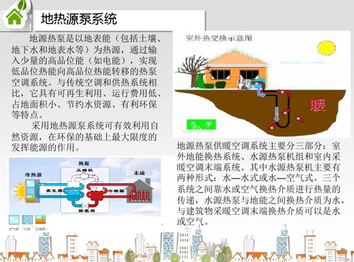 绿色建筑设计技术(PDF)
