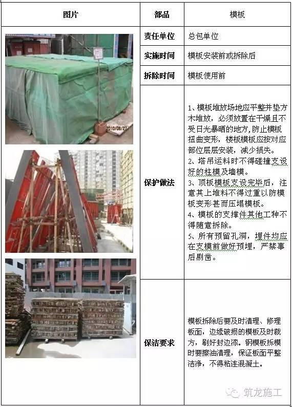 建筑工程全阶段的成品保护措施都给您找齐了!_6