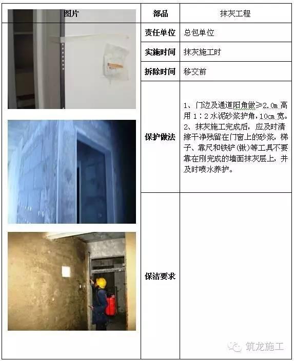 建筑工程全阶段的成品保护措施都给您找齐了!_10