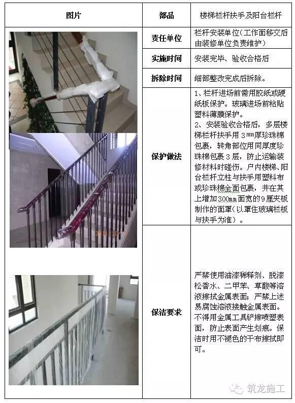 建筑工程全阶段的成品保护措施都给您找齐了!_12