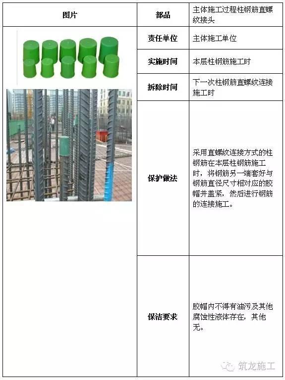 建筑工程全阶段的成品保护措施都给您找齐了!_4