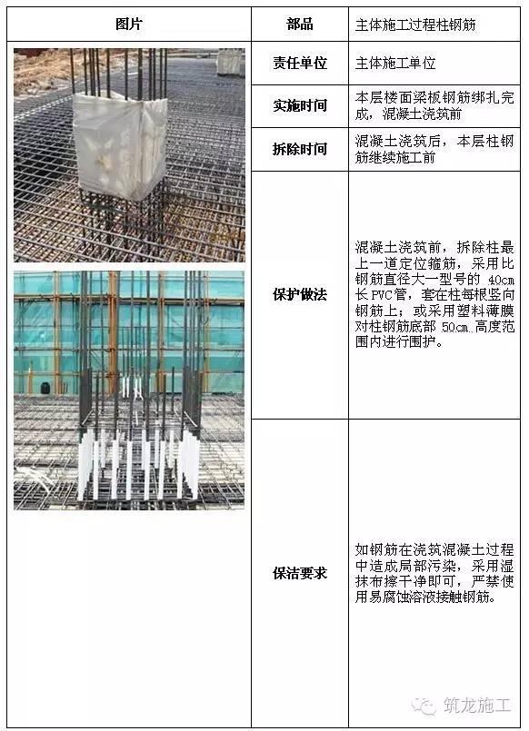 建筑工程全阶段的成品保护措施都给您找齐了!_3