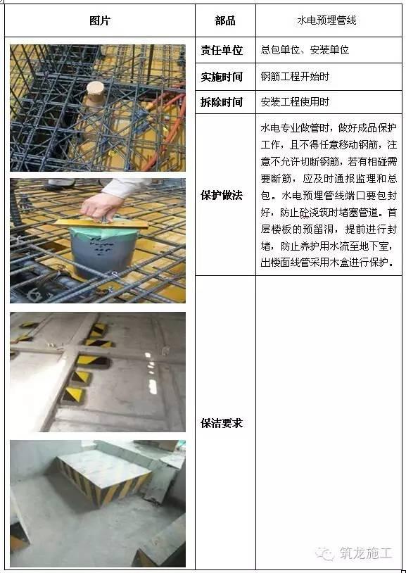 建筑工程全阶段的成品保护措施都给您找齐了!_27