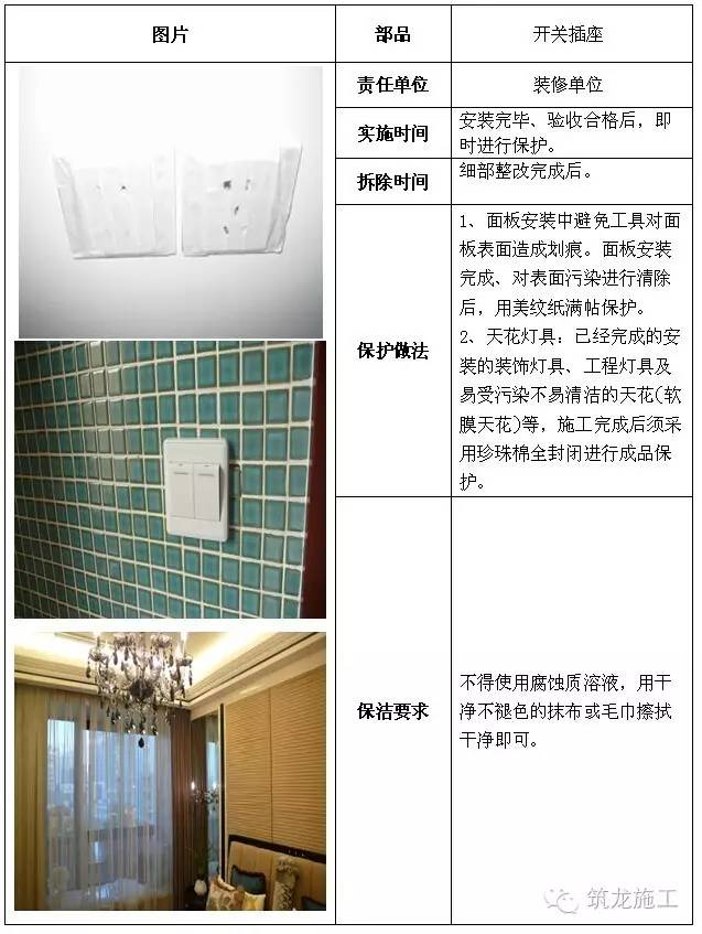 建筑工程全阶段的成品保护措施都给您找齐了!_38