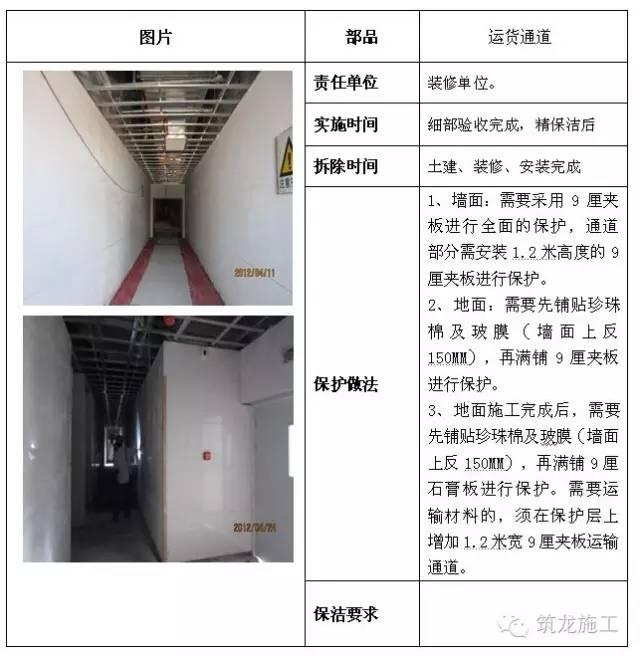 建筑工程全阶段的成品保护措施都给您找齐了!_25