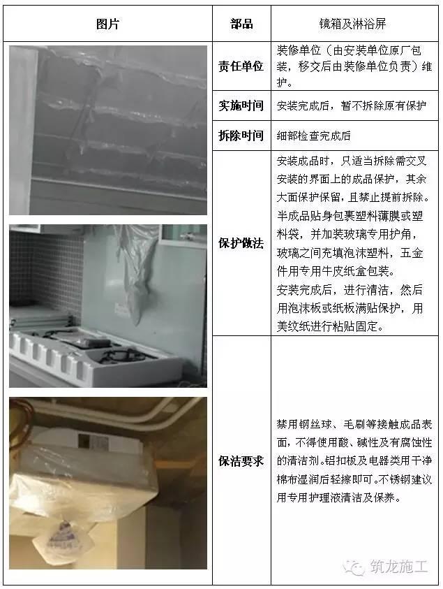 建筑工程全阶段的成品保护措施都给您找齐了!_35