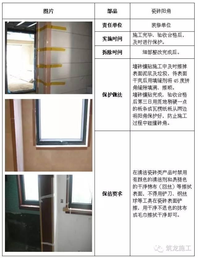 建筑工程全阶段的成品保护措施都给您找齐了!_22
