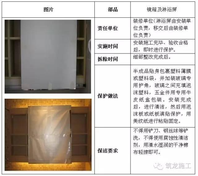 建筑工程全阶段的成品保护措施都给您找齐了!_34