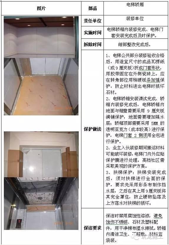 建筑工程全阶段的成品保护措施都给您找齐了!_28