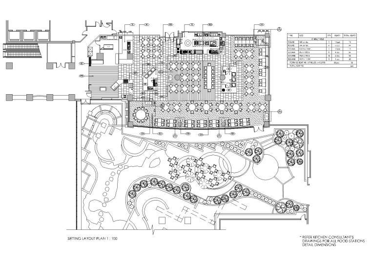 [辽宁]梁志天-大连咖啡厅CAD全套施工图+家具模型