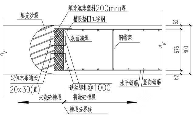 广州地铁主体围护结构地下连续墙施工方案(45页,内容丰富)