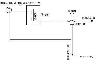 [电气分享]15个常见的电工中级电路图,会操作12个才算得上是电工_13