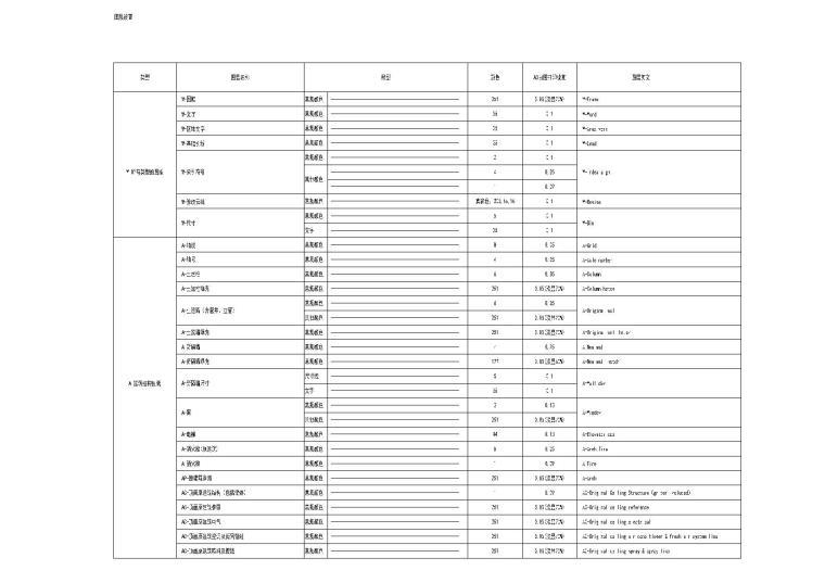 金螳螂设计研究总院施工图制图规范(标准图集,拖拽使用)