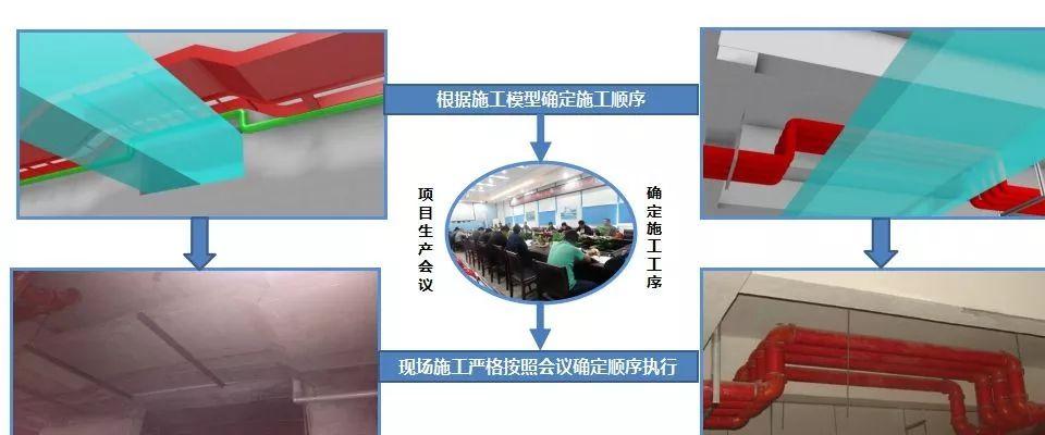 史上最经典的中建三局机电BIM技术应用实施方案_10