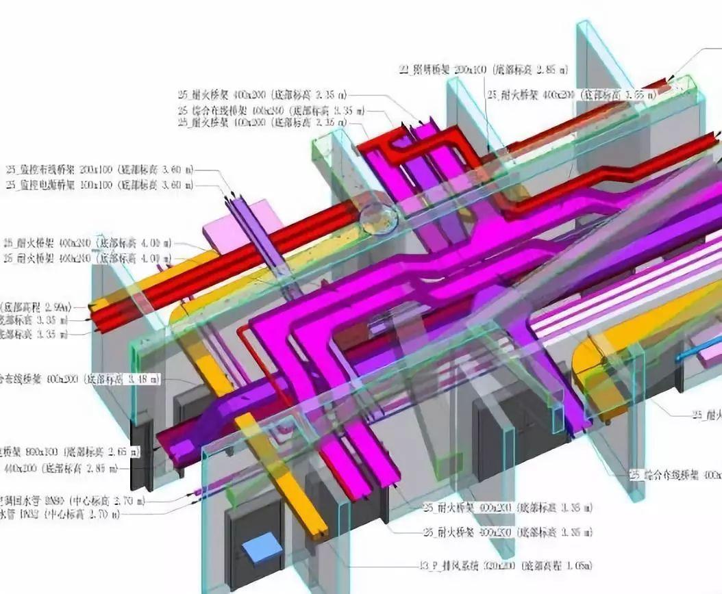 史上最经典的中建三局机电BIM技术应用实施方案_15