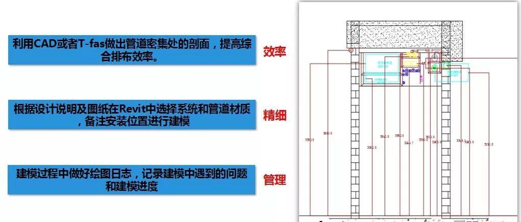史上最经典的中建三局机电BIM技术应用实施方案_26
