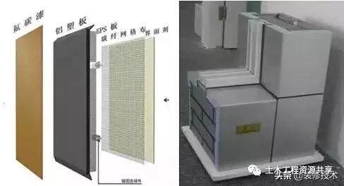 七大類外墻保溫系統的詳細三維構造,值得收藏學習!_6