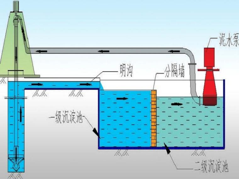 无锡地铁地下连续墙安全专项施工方案(94页,内容丰富)