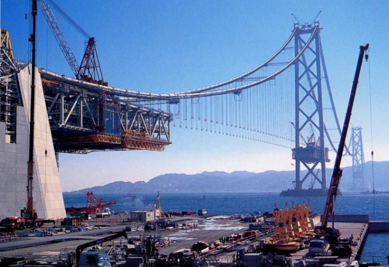 悬索桥结构组成与分部构造概述