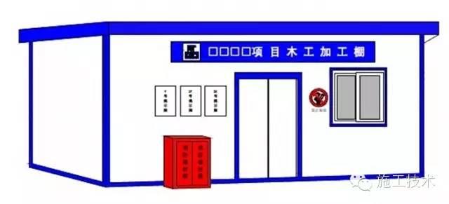 工程施工安全標準化做法_14
