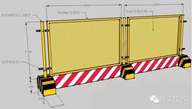 工程施工安全標準化做法_2