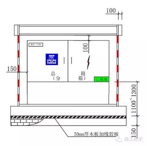 工程施工安全標準化做法_11