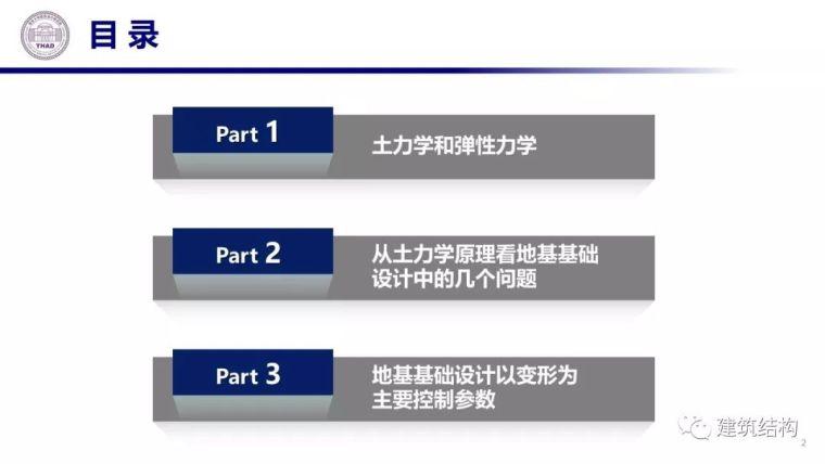 从土力学原理看地基基础设计(20套土力学)_3