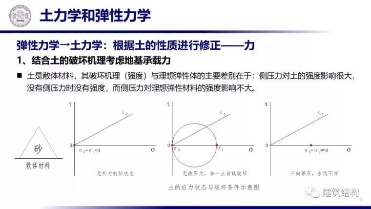 从土力学原理看地基基础设计(20套土力学)_8