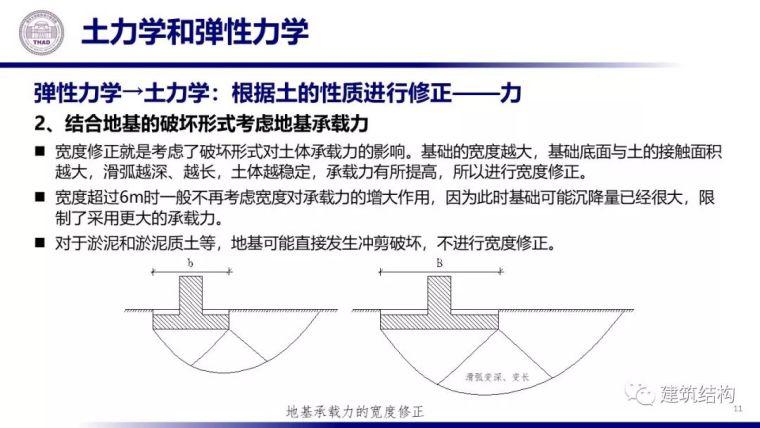 从土力学原理看地基基础设计(20套土力学)_12