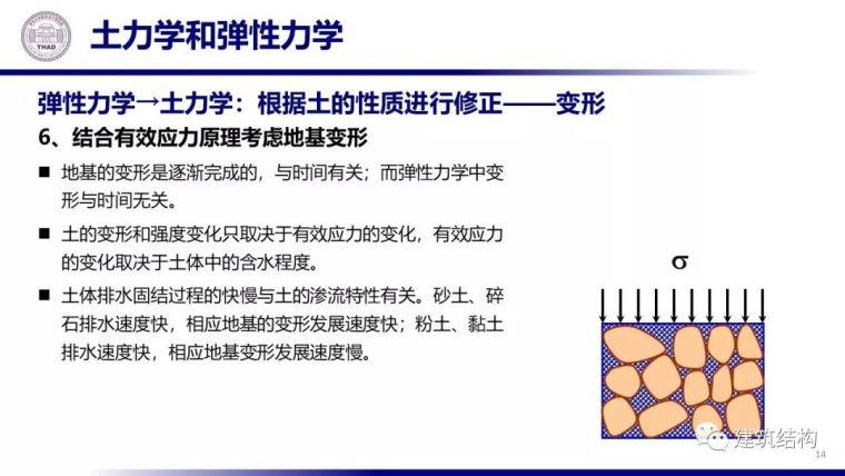 从土力学原理看地基基础设计(20套土力学)_15