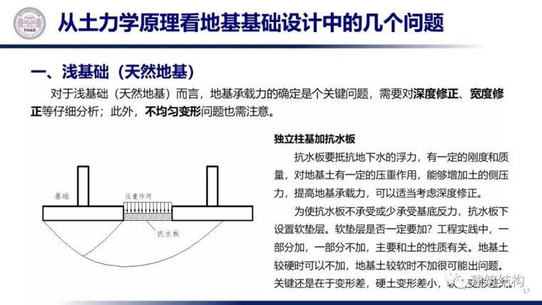 从土力学原理看地基基础设计(20套土力学)_18