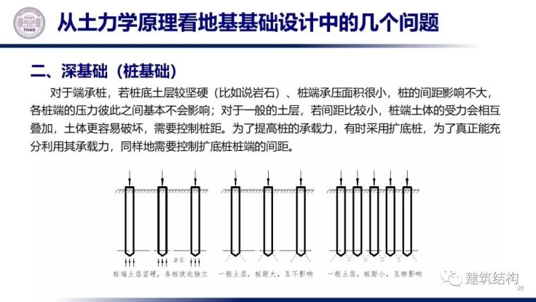 从土力学原理看地基基础设计(20套土力学)_21