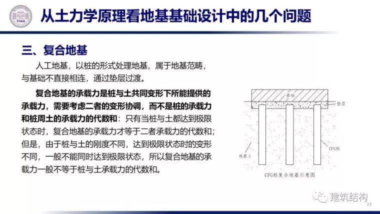 从土力学原理看地基基础设计(20套土力学)_24