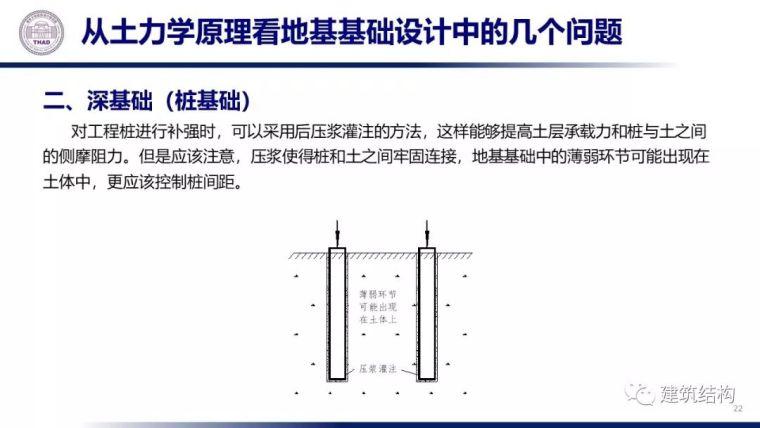 从土力学原理看地基基础设计(20套土力学)_23