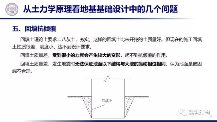 从土力学原理看地基基础设计(20套土力学)_26