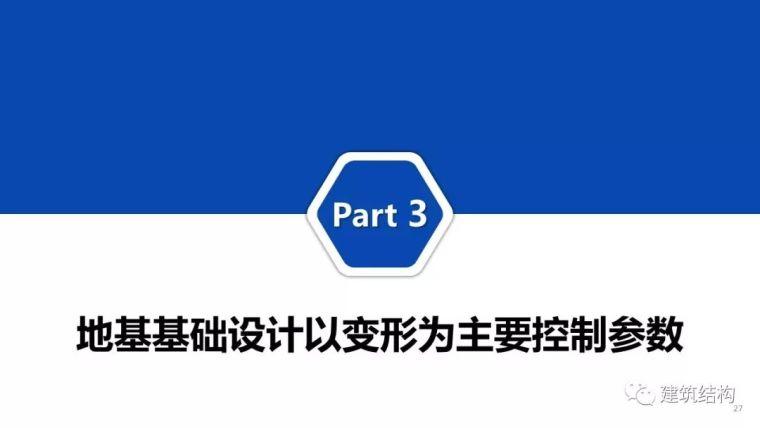 从土力学原理看地基基础设计(20套土力学)_28