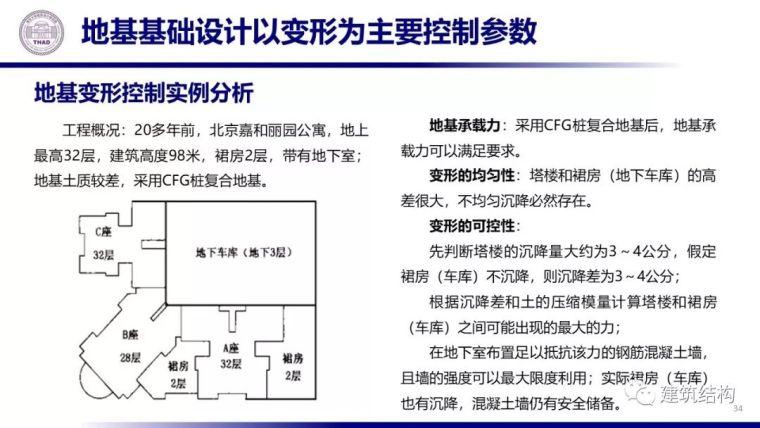 从土力学原理看地基基础设计(20套土力学)_35