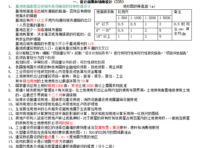 注册建筑师考试复习6000题
