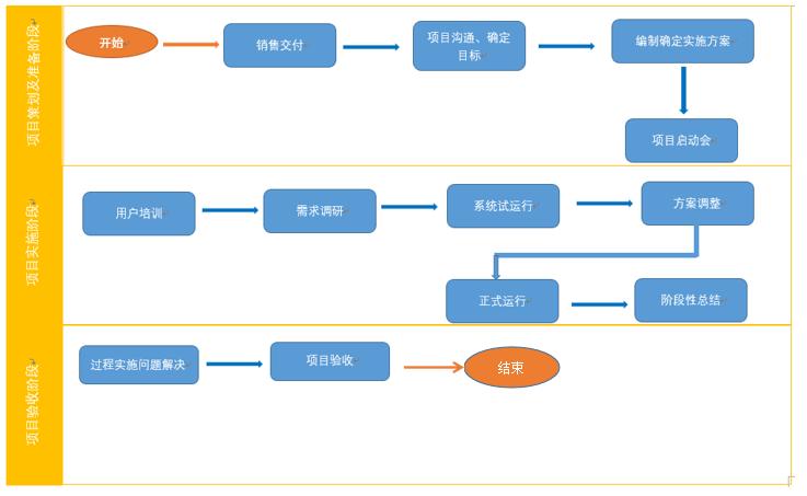高山湾枢纽站项目BIM应用落地案例分享_4