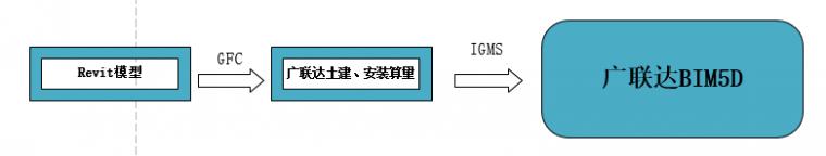 高山湾枢纽站项目BIM应用落地案例分享_11