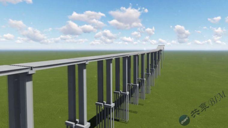 长大高速公路工程BIM技术应用汇报_7