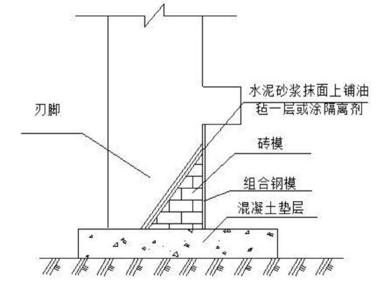 沉井工程施工方案介绍(14页,内容丰富)