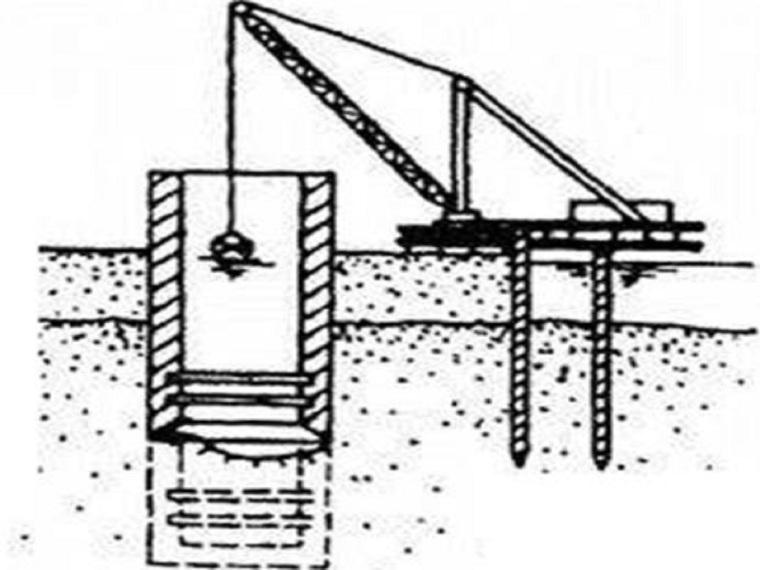 轨道交通沉井专项施工方案(43页,清楚明了)
