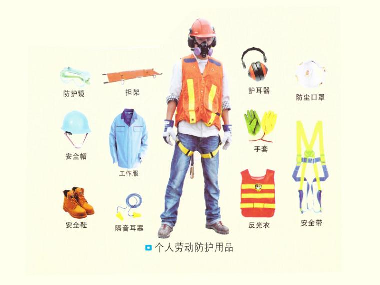 建设施工安全教育、安全技术交底培训讲义PPT(77页,图文并茂)